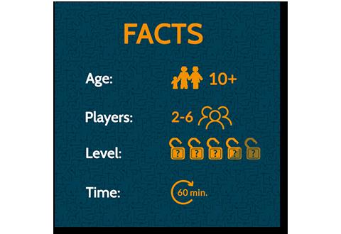 Escapegame Tutanchamun Facts