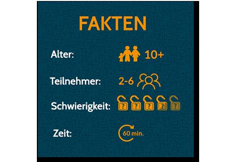 Escapegame Tutanchamun Fakten