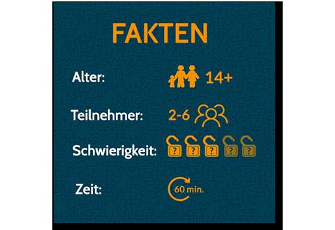 Waisenhaus Escape Game Fakten