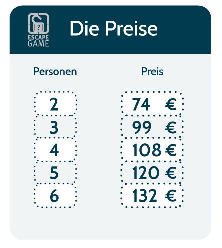 Preise Escape Game München